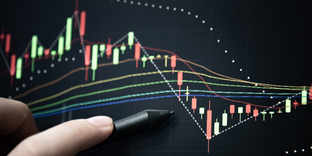 Back to Basics: A Simplified Guide on Technical Analysis